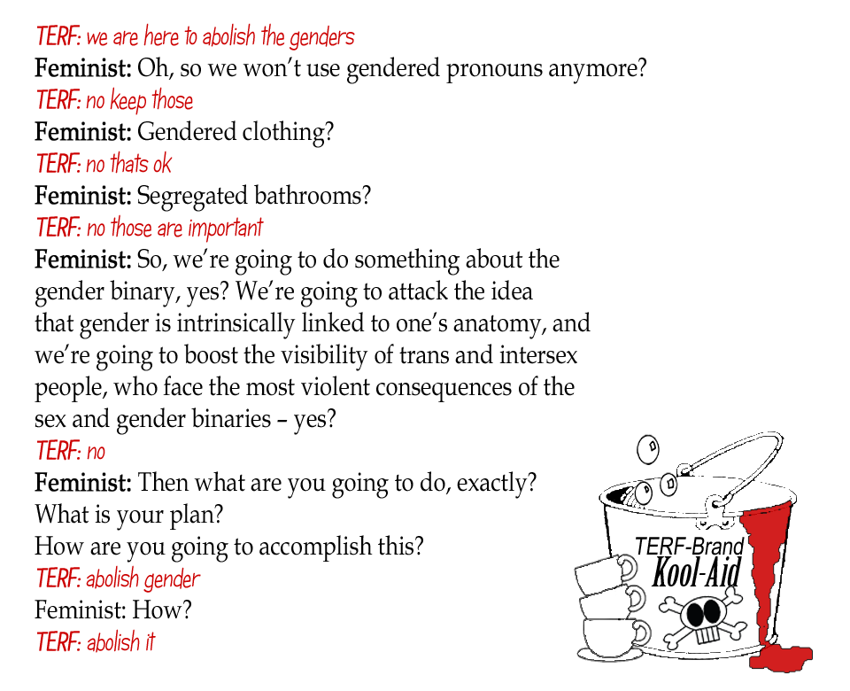 abolish-gender-terfs