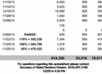 2014.3.1-SOS-622×192-150×100-345×250