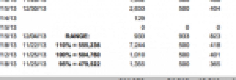 2014.3.1-SOS-622×192-300×92-150×92-1170×400
