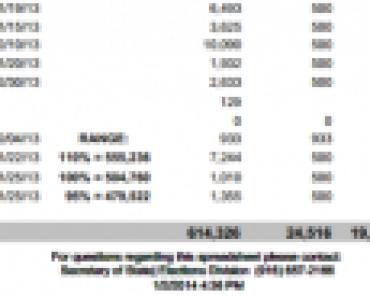 2014.3.1-SOS-622×192-300×92-150×92-370×297