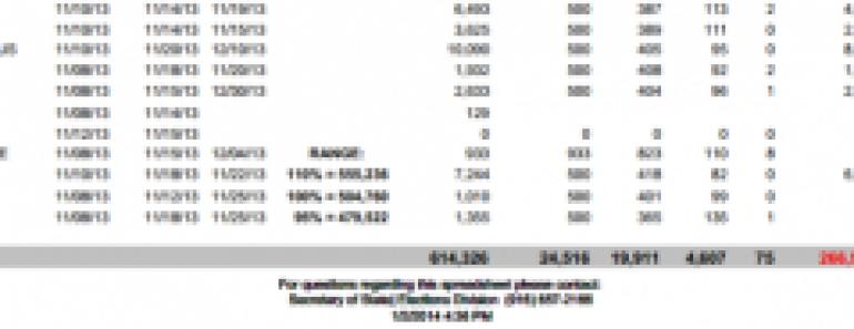 2014.3.1-SOS-622×192-300×92-770×297
