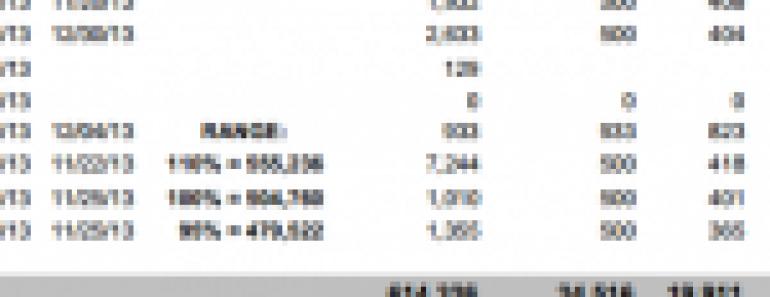 2014.3.1-SOS-622×237-150×100-770×297