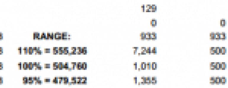 2014.3.1-SOS-622×237-150×150-150×100-770×297