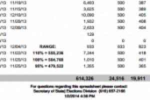 2014.3.1-SOS-622×237-300×114-150×100-300×200