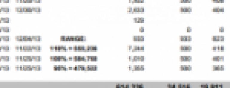2014.3.1-SOS-622×237-300×114-150×100-770×297
